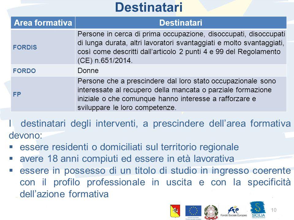 10 giugno 2015 Palermo 10 Destinatari Area formativaDestinatari FORDIS Persone in cerca di prima occupazione, disoccupati, disoccupati di lunga durata