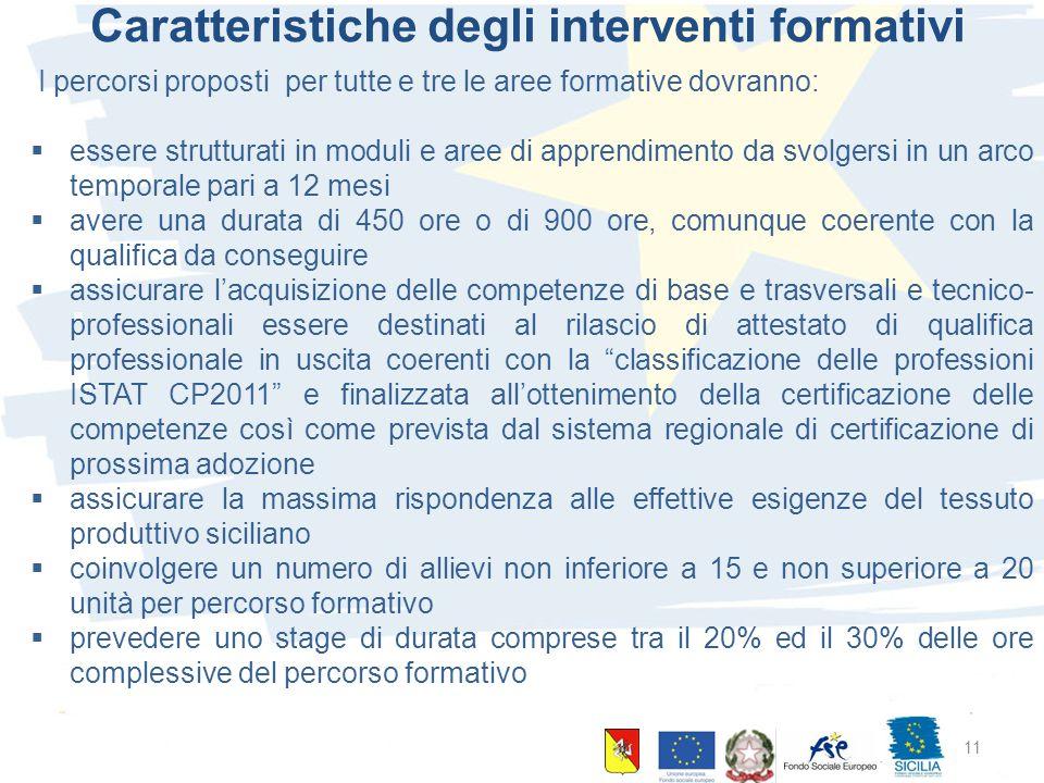 10 giugno 2015 Palermo 11 Caratteristiche degli interventi formativi I percorsi proposti per tutte e tre le aree formative dovranno:  essere struttur