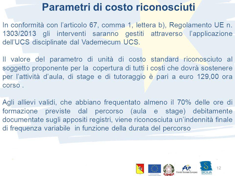 10 giugno 2015 Palermo 12 Parametri di costo riconosciuti In conformità con l'articolo 67, comma 1, lettera b), Regolamento UE n. 1303/2013 gli interv