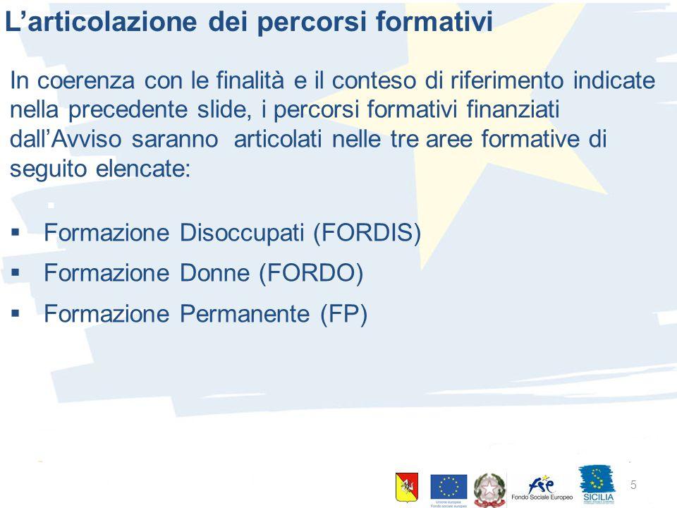 10 giugno 2015 Palermo 5 L'articolazione dei percorsi formativi In coerenza con le finalità e il conteso di riferimento indicate nella precedente slid