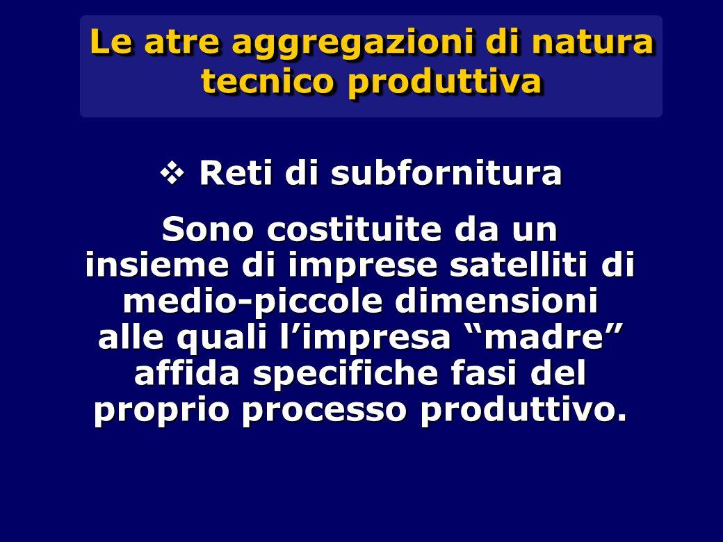 Le atre aggregazioni di natura tecnico produttiva  Reti di subfornitura Sono costituite da un insieme di imprese satelliti di medio-piccole dimensioni alle quali l'impresa madre affida specifiche fasi del proprio processo produttivo.
