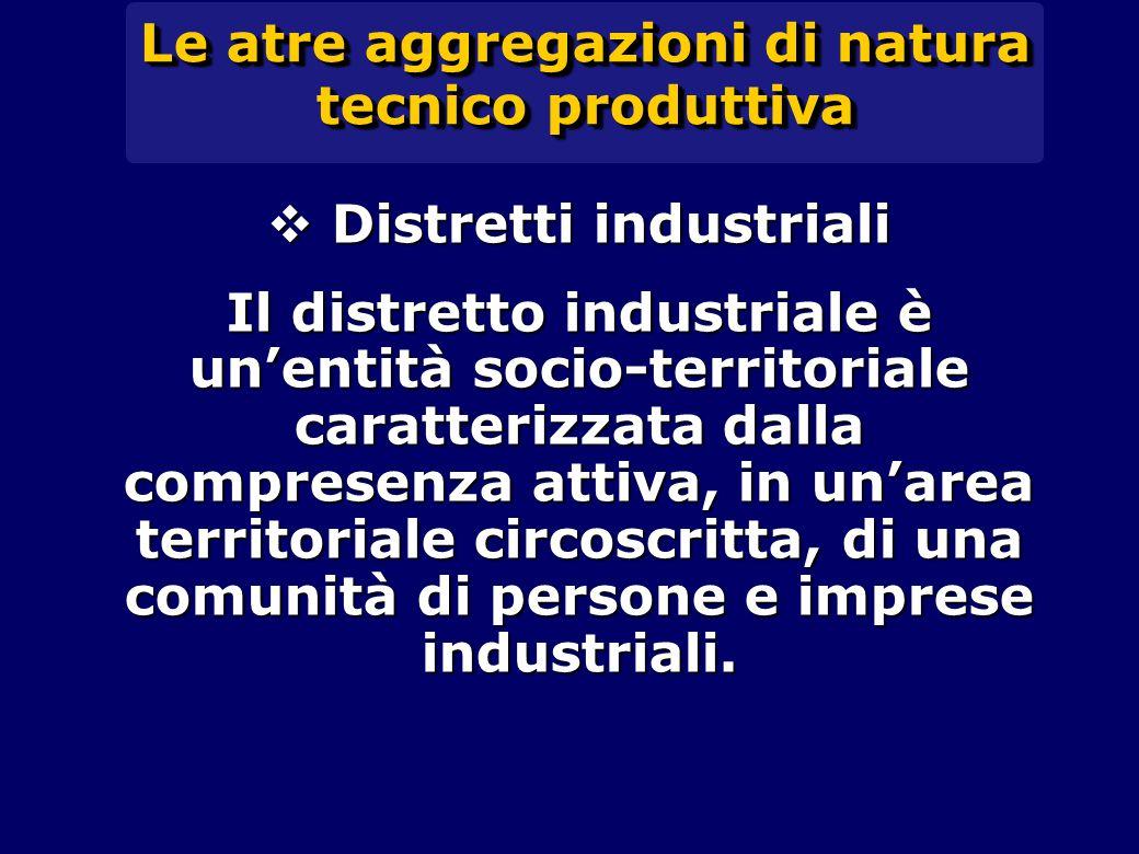 Le atre aggregazioni di natura tecnico produttiva  Distretti industriali Il distretto industriale è un'entità socio-territoriale caratterizzata dalla