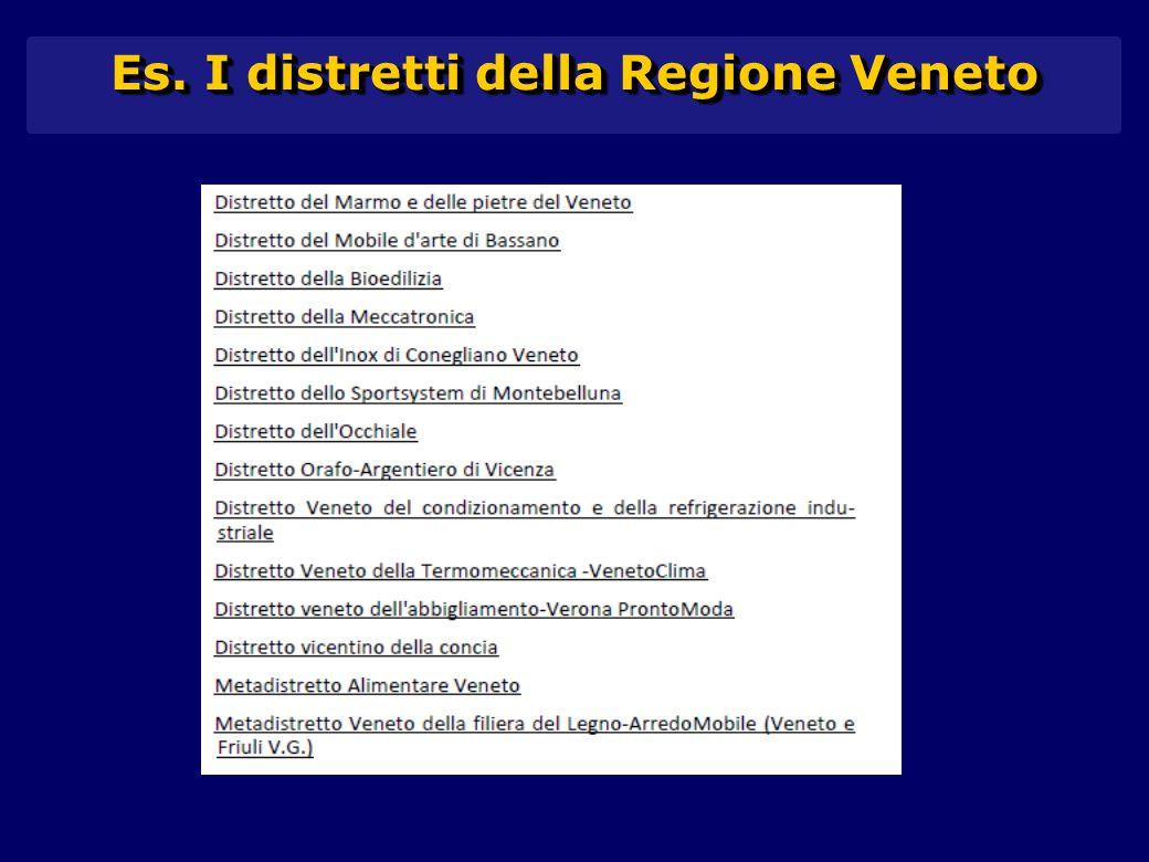 Es. I distretti della Regione Veneto