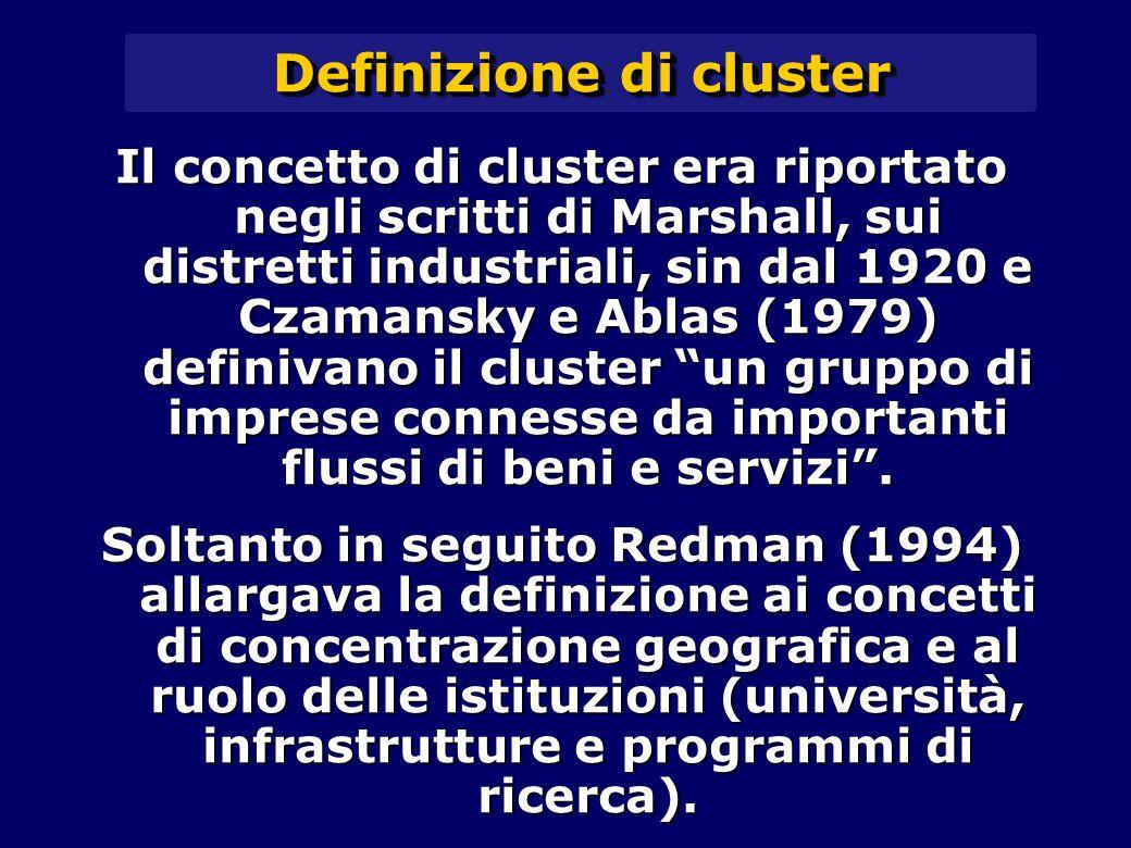 Definizione di cluster Il concetto di cluster era riportato negli scritti di Marshall, sui distretti industriali, sin dal 1920 e Czamansky e Ablas (1979) definivano il cluster un gruppo di imprese connesse da importanti flussi di beni e servizi .