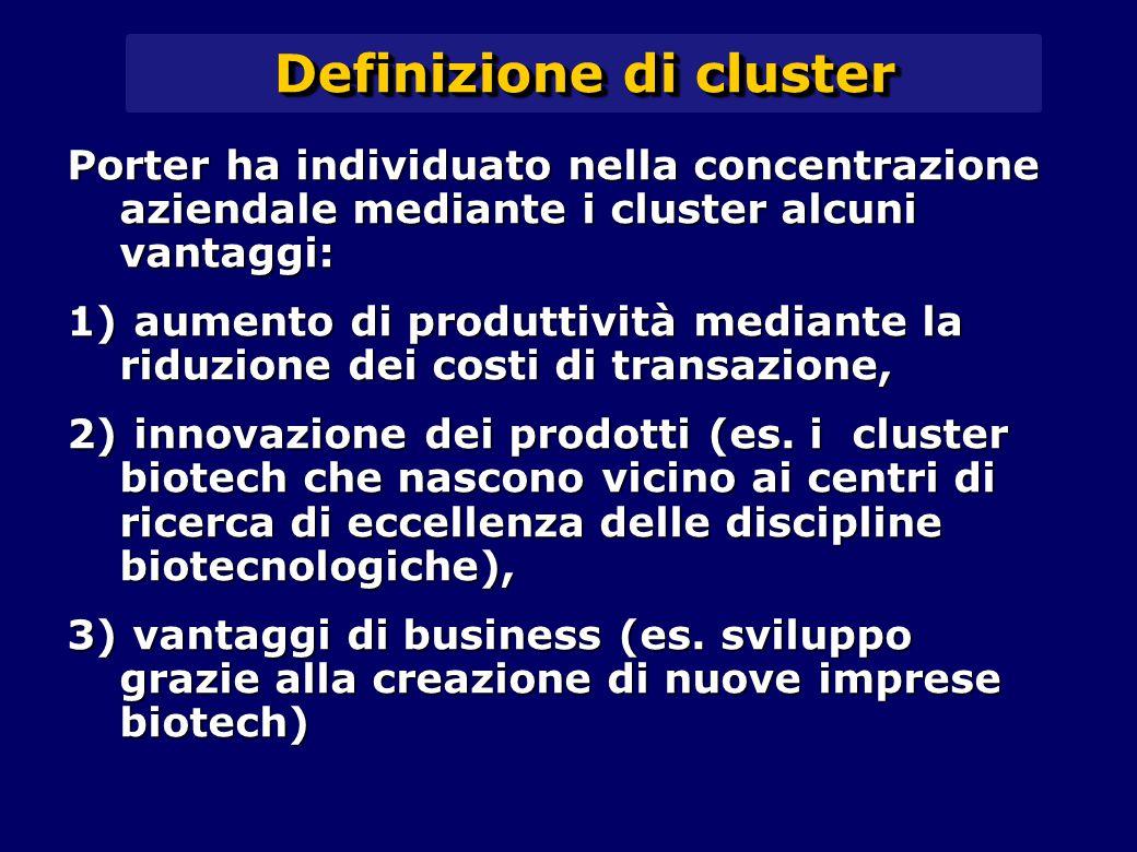 Definizione di cluster Porter ha individuato nella concentrazione aziendale mediante i cluster alcuni vantaggi: 1) aumento di produttività mediante la riduzione dei costi di transazione, 2) innovazione dei prodotti (es.