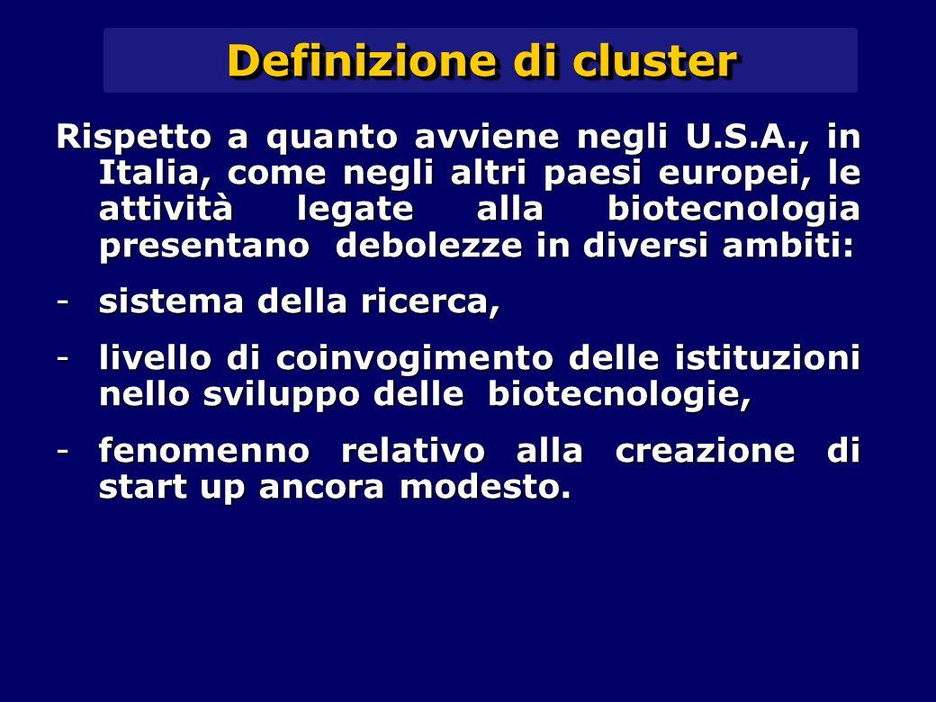 Definizione di cluster Rispetto a quanto avviene negli U.S.A., in Italia, come negli altri paesi europei, le attività legate alla biotecnologia presentano debolezze in diversi ambiti: -sistema della ricerca, -livello di coinvogimento delle istituzioni nello sviluppo delle biotecnologie, -fenomenno relativo alla creazione di start up ancora modesto.