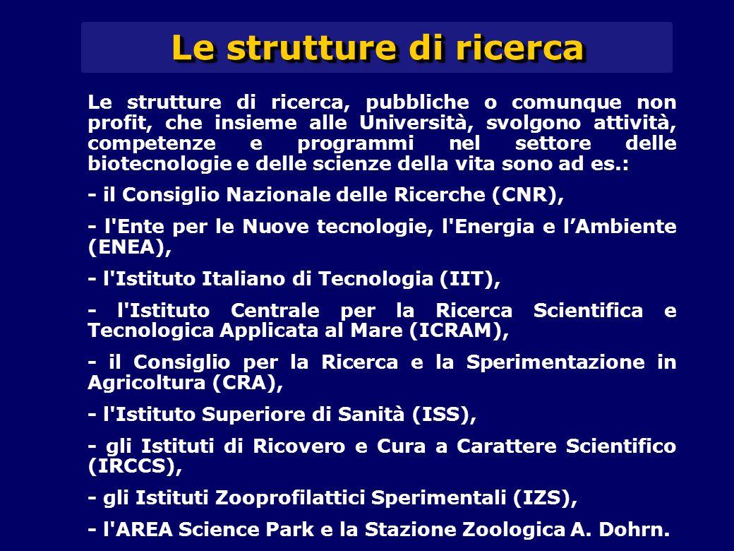 Le strutture di ricerca Le strutture di ricerca, pubbliche o comunque non profit, che insieme alle Università, svolgono attività, competenze e programmi nel settore delle biotecnologie e delle scienze della vita sono ad es.: - il Consiglio Nazionale delle Ricerche (CNR), - l Ente per le Nuove tecnologie, l Energia e l'Ambiente (ENEA), - l Istituto Italiano di Tecnologia (IIT), - l Istituto Centrale per la Ricerca Scientifica e Tecnologica Applicata al Mare (ICRAM), - il Consiglio per la Ricerca e la Sperimentazione in Agricoltura (CRA), - l Istituto Superiore di Sanità (ISS), - gli Istituti di Ricovero e Cura a Carattere Scientifico (IRCCS), - gli Istituti Zooprofilattici Sperimentali (IZS), - l AREA Science Park e la Stazione Zoologica A.