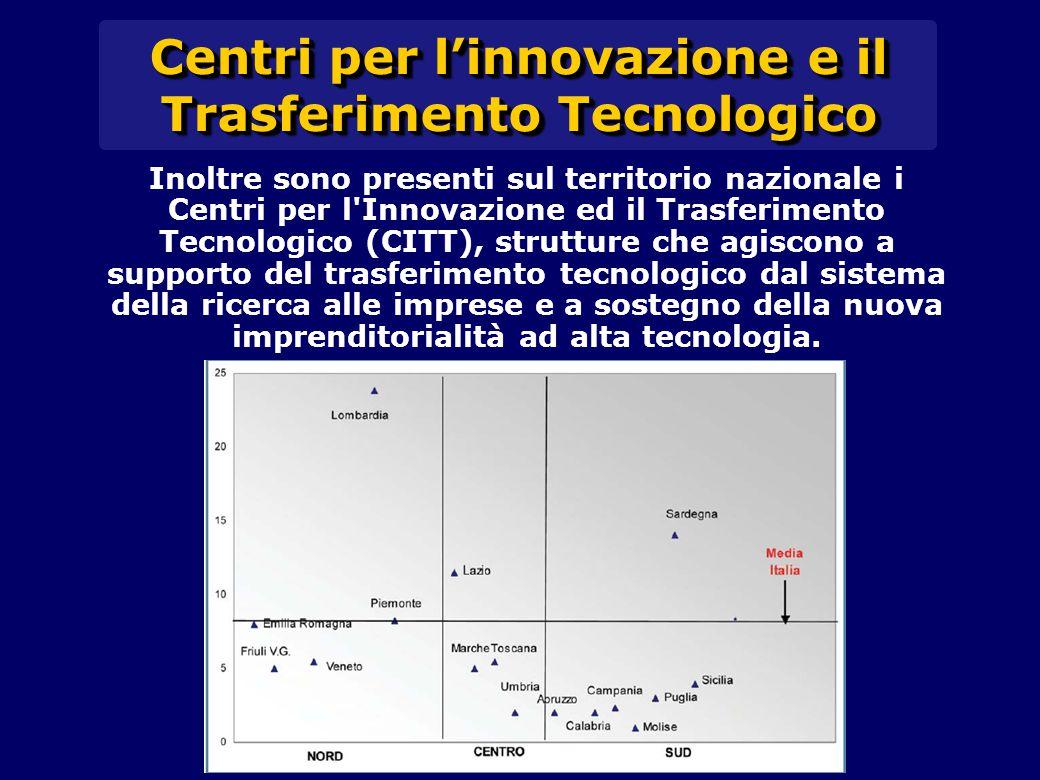 Inoltre sono presenti sul territorio nazionale i Centri per l Innovazione ed il Trasferimento Tecnologico (CITT), strutture che agiscono a supporto del trasferimento tecnologico dal sistema della ricerca alle imprese e a sostegno della nuova imprenditorialità ad alta tecnologia.