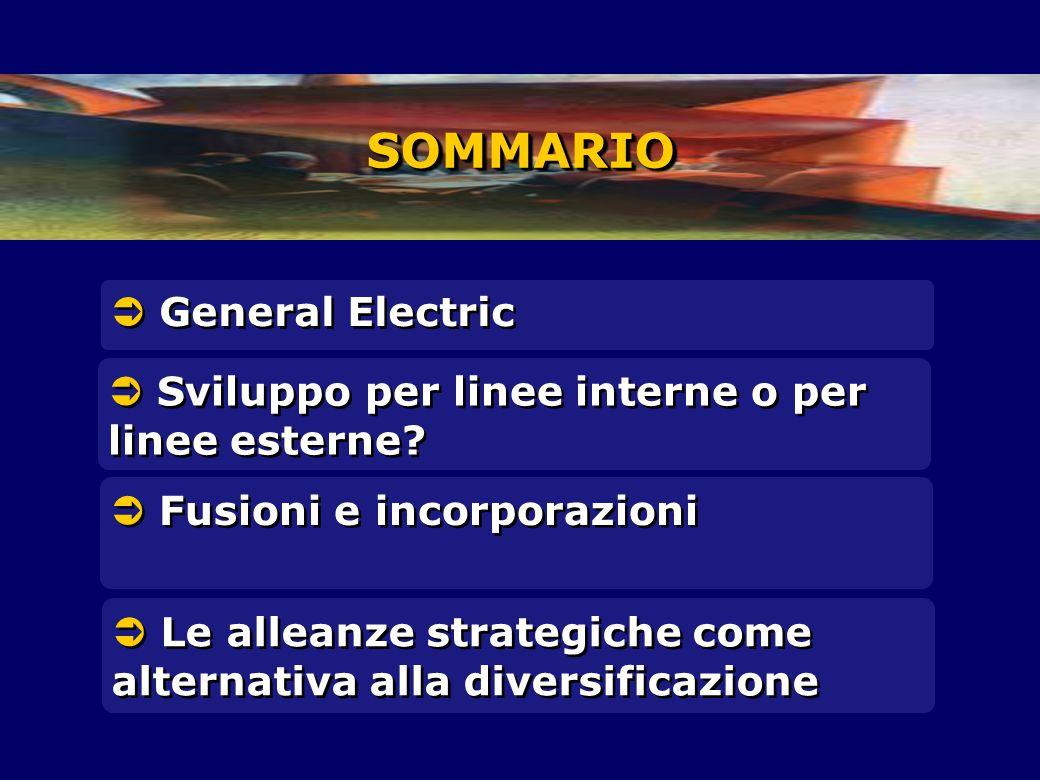 SOMMARIOSOMMARIO  General Electric  Sviluppo per linee interne o per linee esterne?  Fusioni e incorporazioni  Le alleanze strategiche come altern