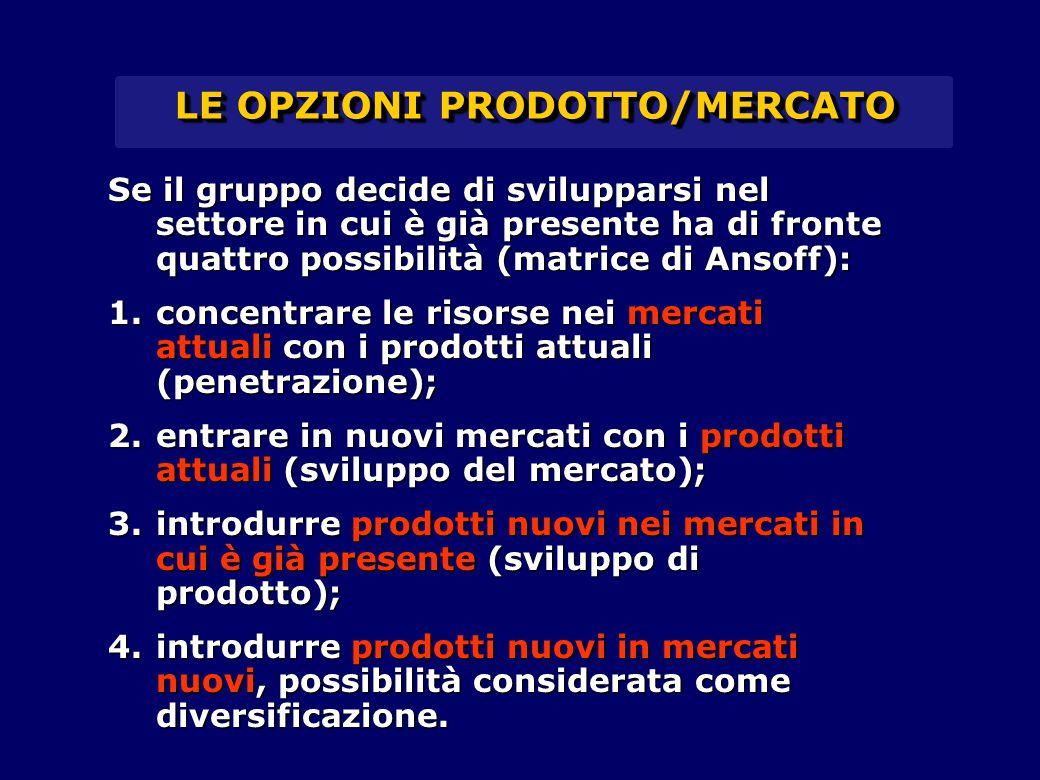 LE OPZIONI PRODOTTO/MERCATO Se il gruppo decide di svilupparsi nel settore in cui è già presente ha di fronte quattro possibilità (matrice di Ansoff): 1.concentrare le risorse nei mercati attuali con i prodotti attuali (penetrazione); 2.entrare in nuovi mercati con i prodotti attuali (sviluppo del mercato); 3.introdurre prodotti nuovi nei mercati in cui è già presente (sviluppo di prodotto); 4.introdurre prodotti nuovi in mercati nuovi, possibilità considerata come diversificazione.