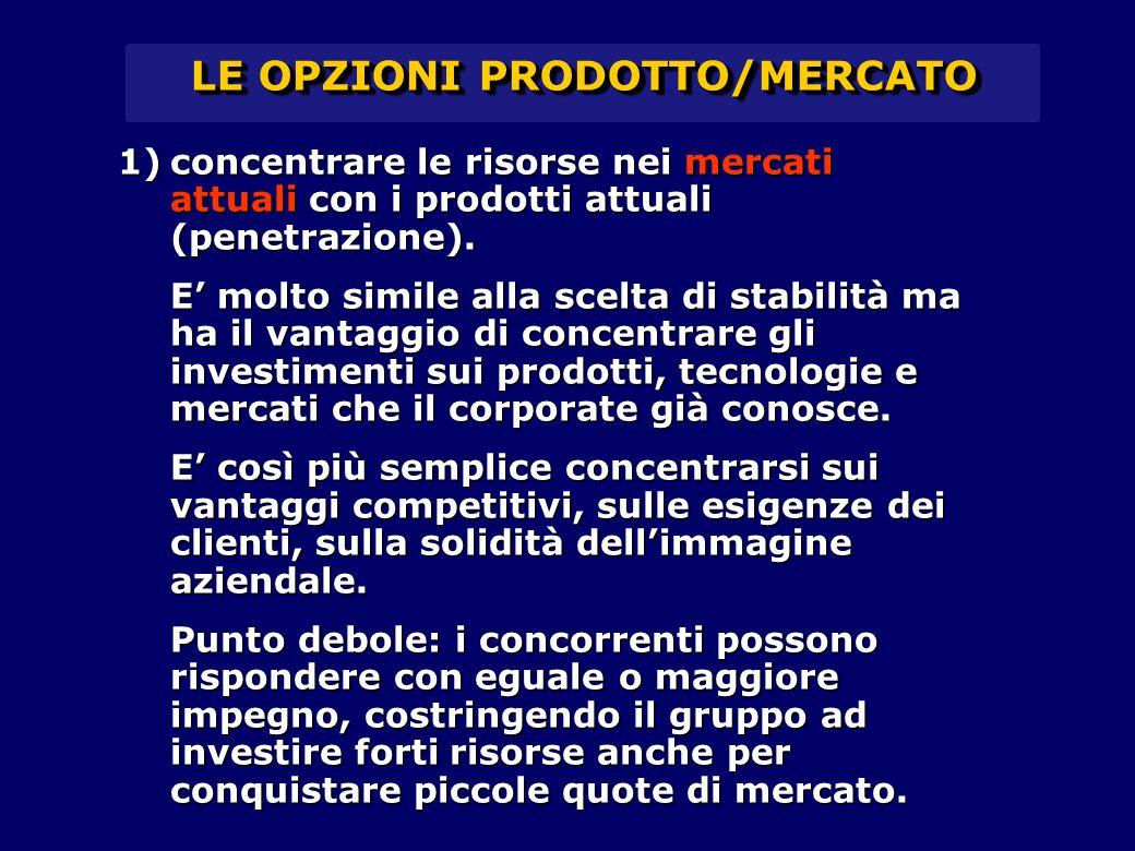 LE OPZIONI PRODOTTO/MERCATO 1)concentrare le risorse nei mercati attuali con i prodotti attuali (penetrazione). E' molto simile alla scelta di stabili