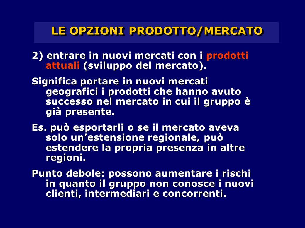 LE OPZIONI PRODOTTO/MERCATO 2) entrare in nuovi mercati con i prodotti attuali (sviluppo del mercato). Significa portare in nuovi mercati geografici i