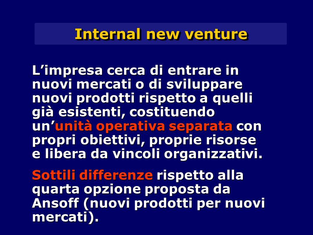 Internal new venture L'impresa cerca di entrare in nuovi mercati o di sviluppare nuovi prodotti rispetto a quelli già esistenti, costituendo un'unità operativa separata con propri obiettivi, proprie risorse e libera da vincoli organizzativi.