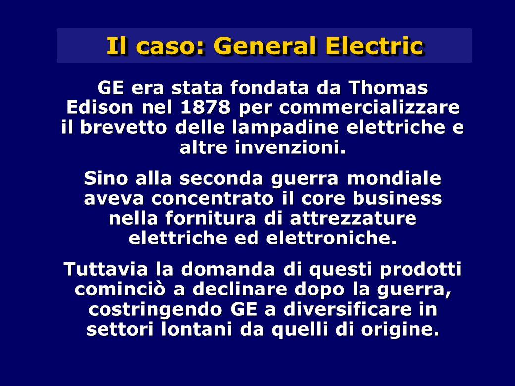 Il caso: General Electric GE era stata fondata da Thomas Edison nel 1878 per commercializzare il brevetto delle lampadine elettriche e altre invenzion