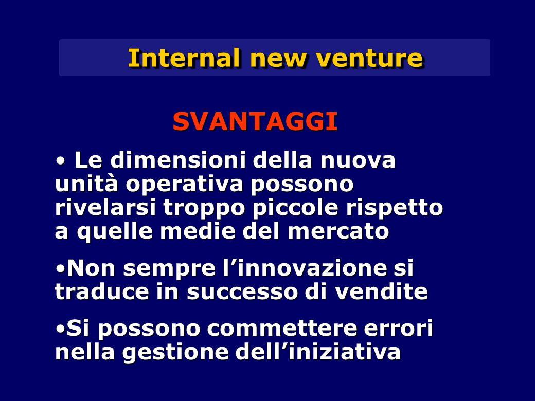 Internal new venture SVANTAGGI Le dimensioni della nuova unità operativa possono rivelarsi troppo piccole rispetto a quelle medie del mercato Le dimen