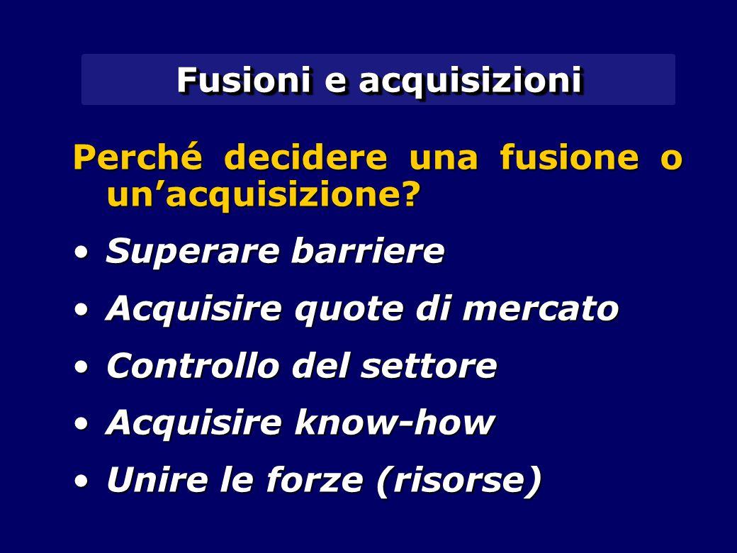 Fusioni e acquisizioni Perché decidere una fusione o un'acquisizione? Superare barriereSuperare barriere Acquisire quote di mercatoAcquisire quote di