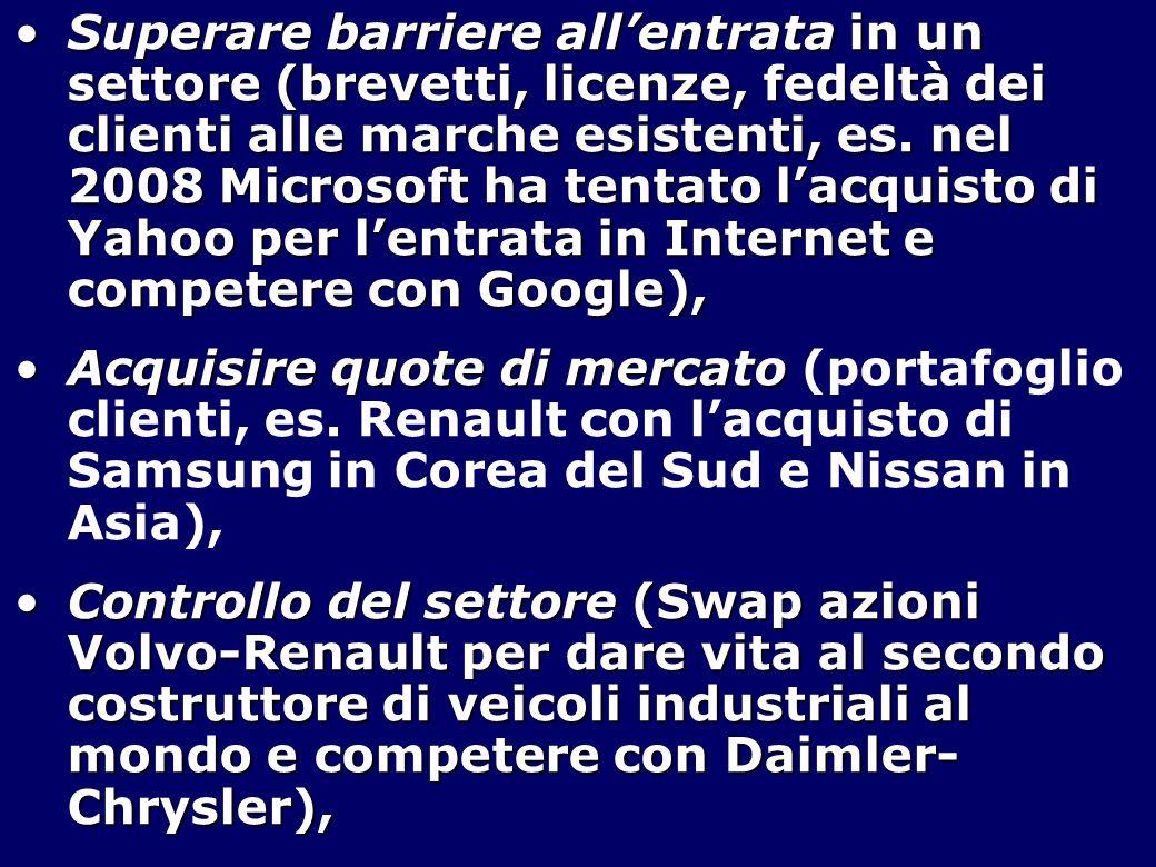 Superare barriere all'entrata in un settore (brevetti, licenze, fedeltà dei clienti alle marche esistenti, es. nel 2008 Microsoft ha tentato l'acquist