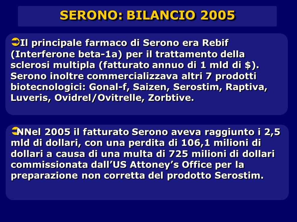   Il principale farmaco di Serono era Rebif (Interferone beta-1a) per il trattamento della sclerosi multipla (fatturato annuo di 1 mld di $). Serono