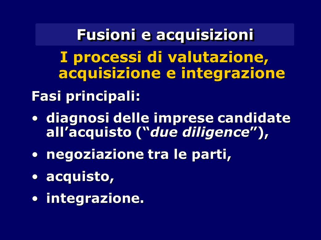 """Fusioni e acquisizioni I processi di valutazione, acquisizione e integrazione Fasi principali: diagnosi delle imprese candidate all'acquisto (""""due dil"""