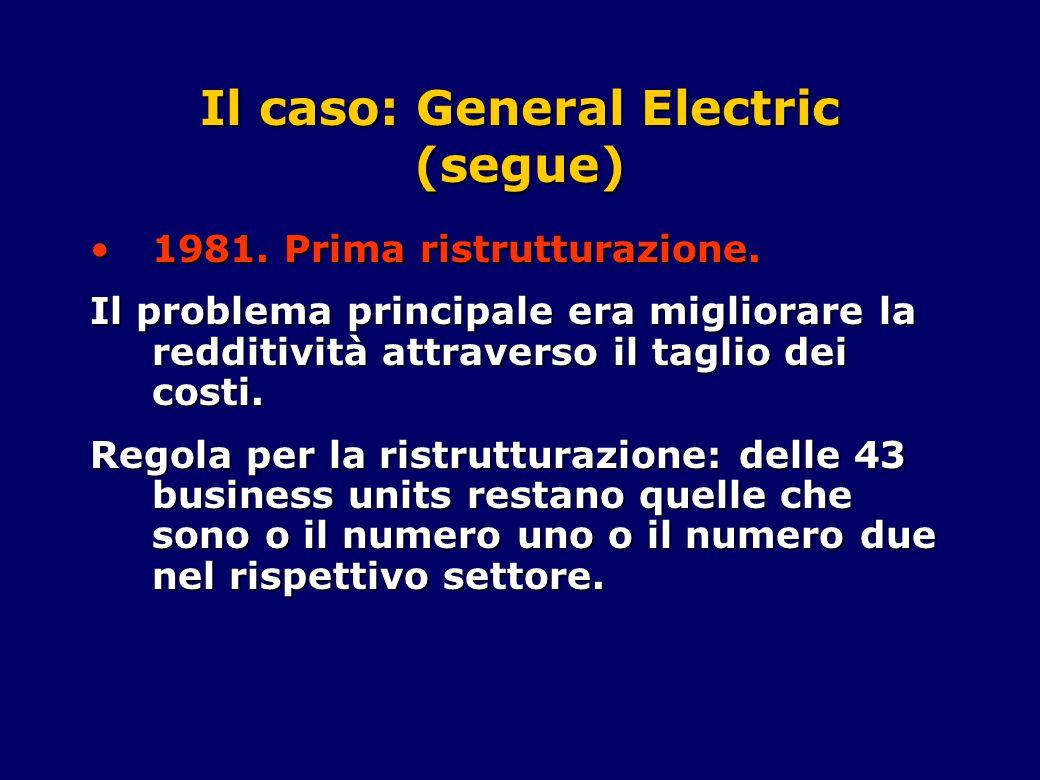 Il caso: General Electric (segue) 1981. Prima ristrutturazione.1981. Prima ristrutturazione. Il problema principale era migliorare la redditività attr