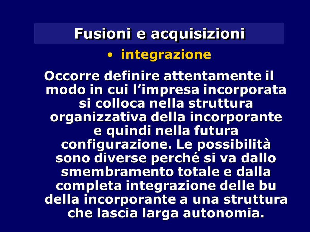 Fusioni e acquisizioni integrazioneintegrazione Occorre definire attentamente il modo in cui l'impresa incorporata si colloca nella struttura organizzativa della incorporante e quindi nella futura configurazione.