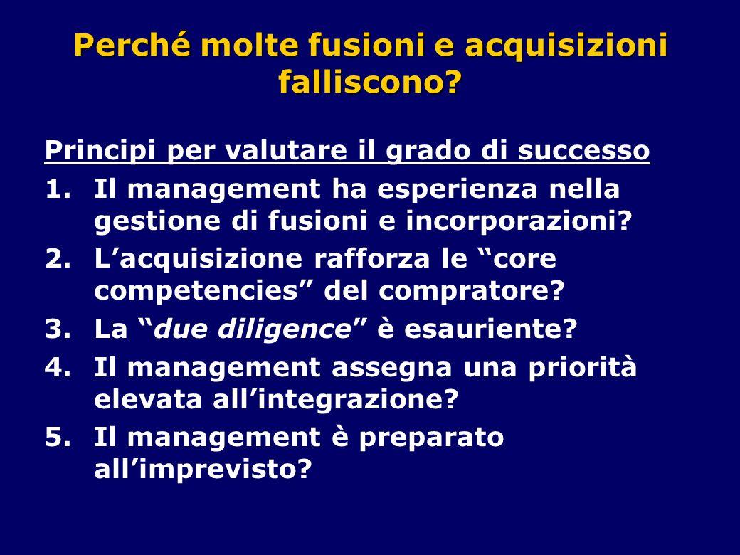 Perché molte fusioni e acquisizioni falliscono? Principi per valutare il grado di successo 1.Il management ha esperienza nella gestione di fusioni e i