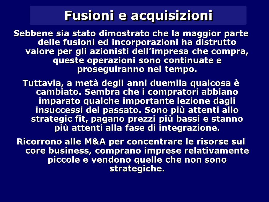 Fusioni e acquisizioni Sebbene sia stato dimostrato che la maggior parte delle fusioni ed incorporazioni ha distrutto valore per gli azionisti dell'im
