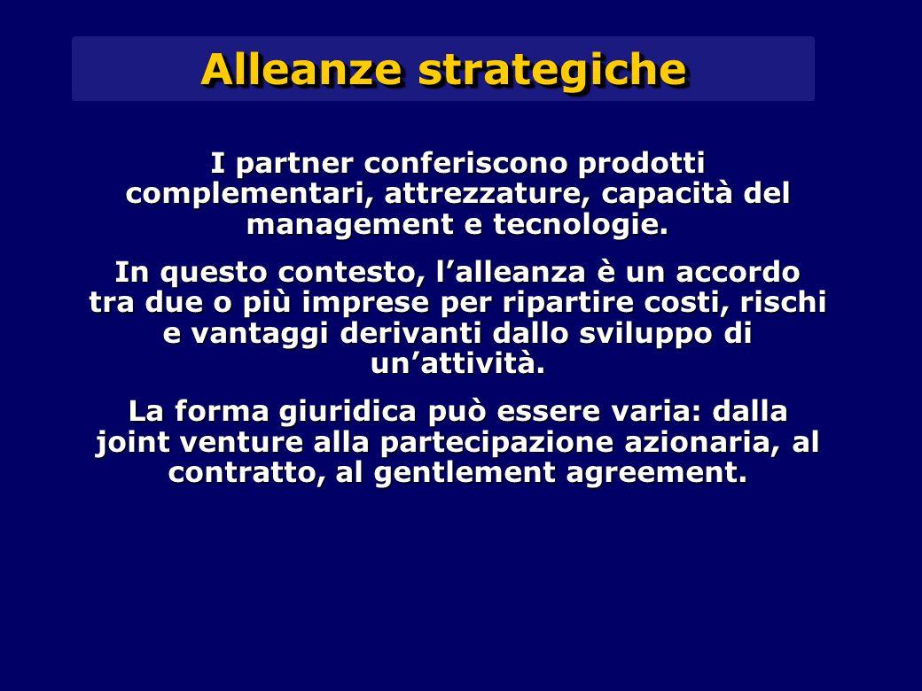 Alleanze strategiche I partner conferiscono prodotti complementari, attrezzature, capacità del management e tecnologie.