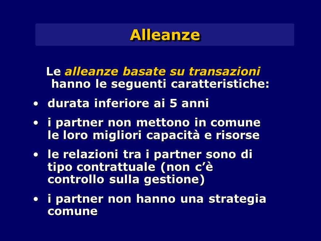 AlleanzeAlleanze Le alleanze basate su transazioni hanno le seguenti caratteristiche: durata inferiore ai 5 annidurata inferiore ai 5 anni i partner n