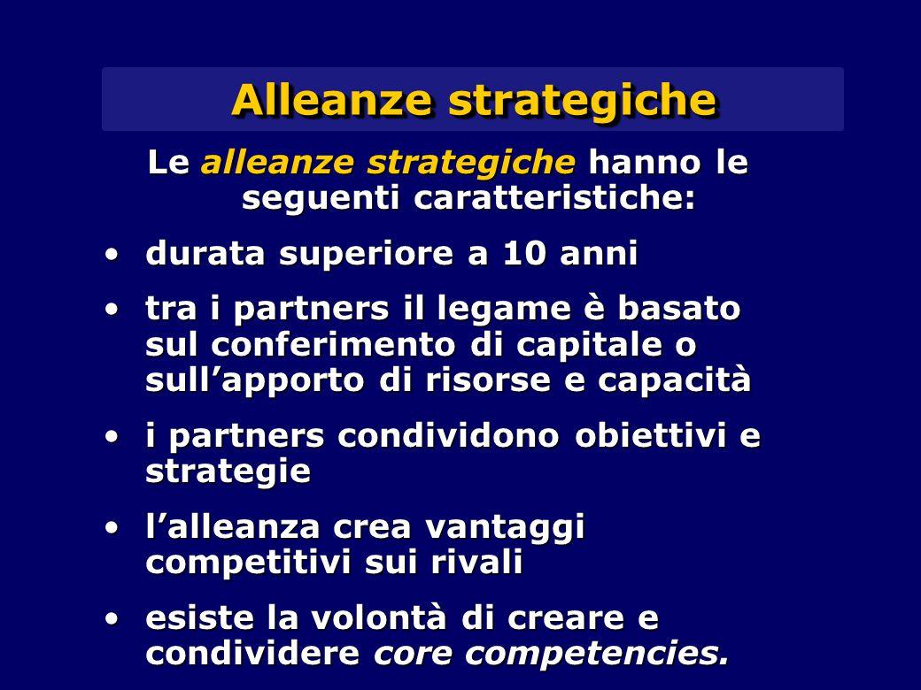 Alleanze strategiche Le alleanze strategiche hanno le seguenti caratteristiche: durata superiore a 10 annidurata superiore a 10 anni tra i partners il legame è basato sul conferimento di capitale o sull'apporto di risorse e capacitàtra i partners il legame è basato sul conferimento di capitale o sull'apporto di risorse e capacità i partners condividono obiettivi e strategiei partners condividono obiettivi e strategie l'alleanza crea vantaggi competitivi sui rivalil'alleanza crea vantaggi competitivi sui rivali esiste la volontà di creare e condividere core competencies.esiste la volontà di creare e condividere core competencies.