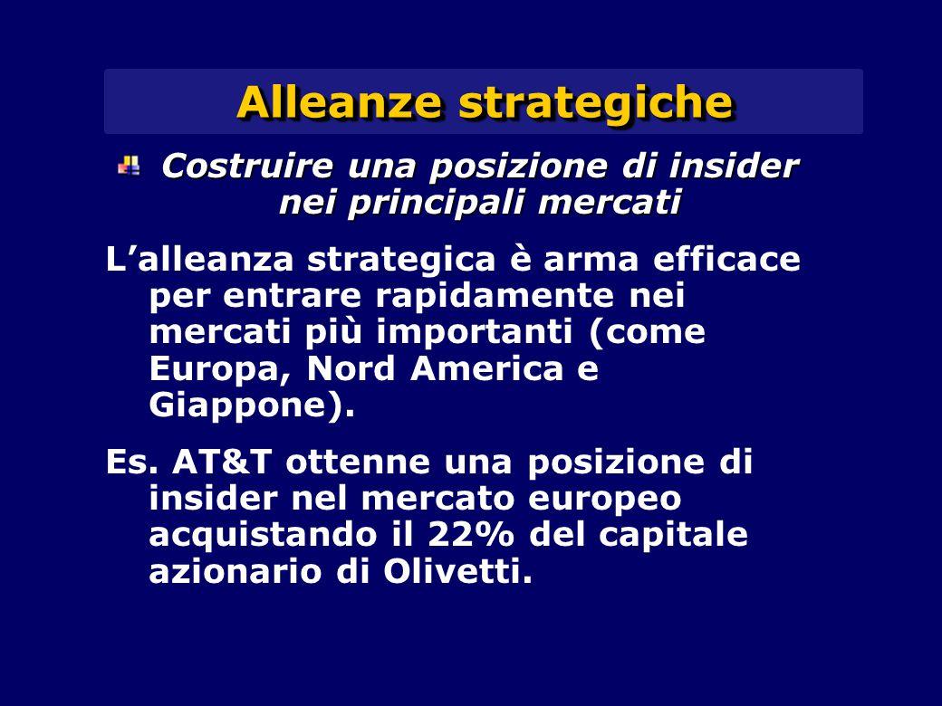 Alleanze strategiche Costruire una posizione di insider nei principali mercati L'alleanza strategica è arma efficace per entrare rapidamente nei mercati più importanti (come Europa, Nord America e Giappone).