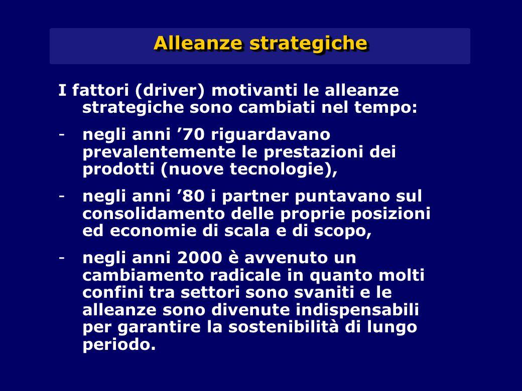 Alleanze strategiche I fattori (driver) motivanti le alleanze strategiche sono cambiati nel tempo: - -negli anni '70 riguardavano prevalentemente le p