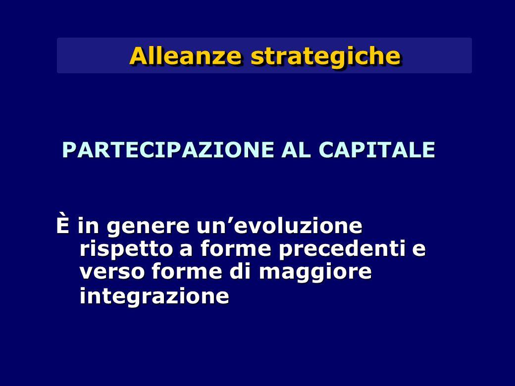 Alleanze strategiche PARTECIPAZIONE AL CAPITALE È in genere un'evoluzione rispetto a forme precedenti e verso forme di maggiore integrazione