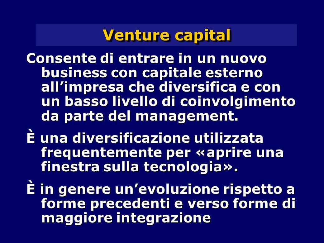 Venture capital Consente di entrare in un nuovo business con capitale esterno all'impresa che diversifica e con un basso livello di coinvolgimento da parte del management.