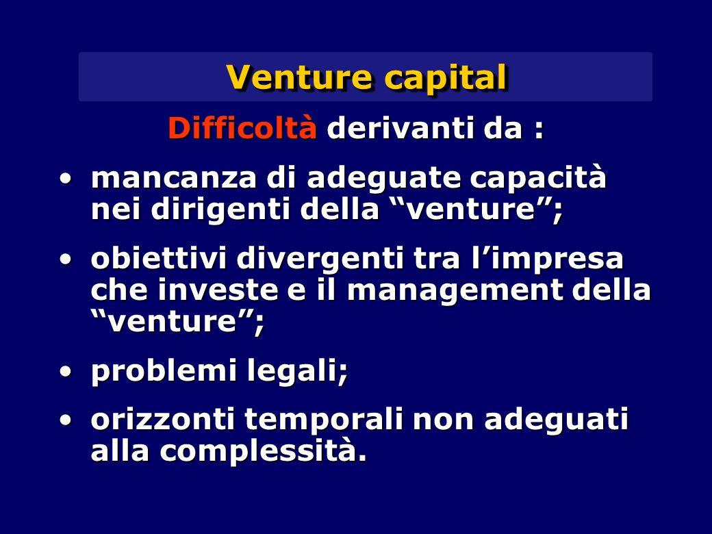 Venture capital Difficoltà derivanti da : mancanza di adeguate capacità nei dirigenti della venture ;mancanza di adeguate capacità nei dirigenti della venture ; obiettivi divergenti tra l'impresa che investe e il management della venture ;obiettivi divergenti tra l'impresa che investe e il management della venture ; problemi legali;problemi legali; orizzonti temporali non adeguati alla complessità.orizzonti temporali non adeguati alla complessità.