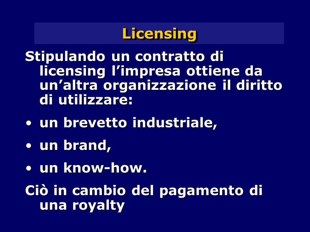LicensingLicensing Stipulando un contratto di licensing l'impresa ottiene da un'altra organizzazione il diritto di utilizzare: un brevetto industriale,un brevetto industriale, un brand,un brand, un know-how.un know-how.
