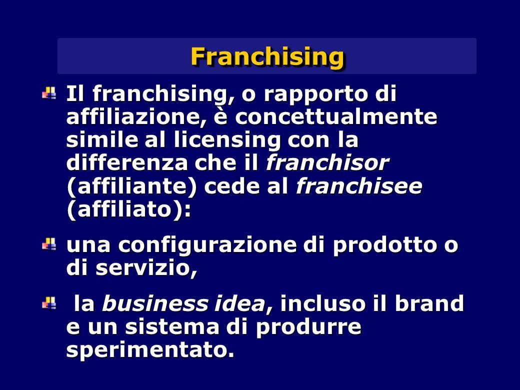 FranchisingFranchising Il franchising, o rapporto di affiliazione, è concettualmente simile al licensing con la differenza che il franchisor (affiliante) cede al franchisee (affiliato): una configurazione di prodotto o di servizio, la business idea, incluso il brand e un sistema di produrre sperimentato.