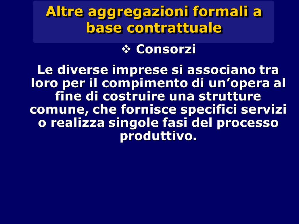 Altre aggregazioni formali a base contrattuale  Consorzi Le diverse imprese si associano tra loro per il compimento di un'opera al fine di costruire