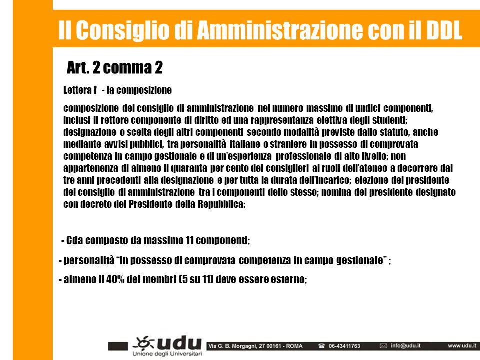 Il Consiglio di Amministrazione con il DDL Art.
