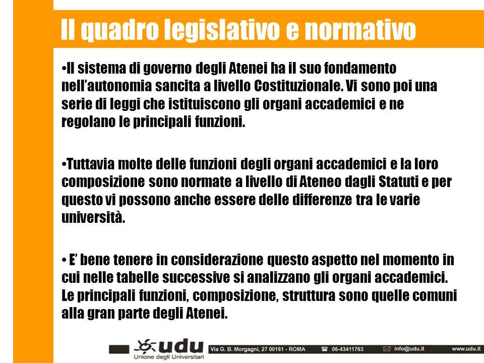 Il quadro legislativo e normativo Il sistema di governo degli Atenei ha il suo fondamento nell'autonomia sancita a livello Costituzionale.