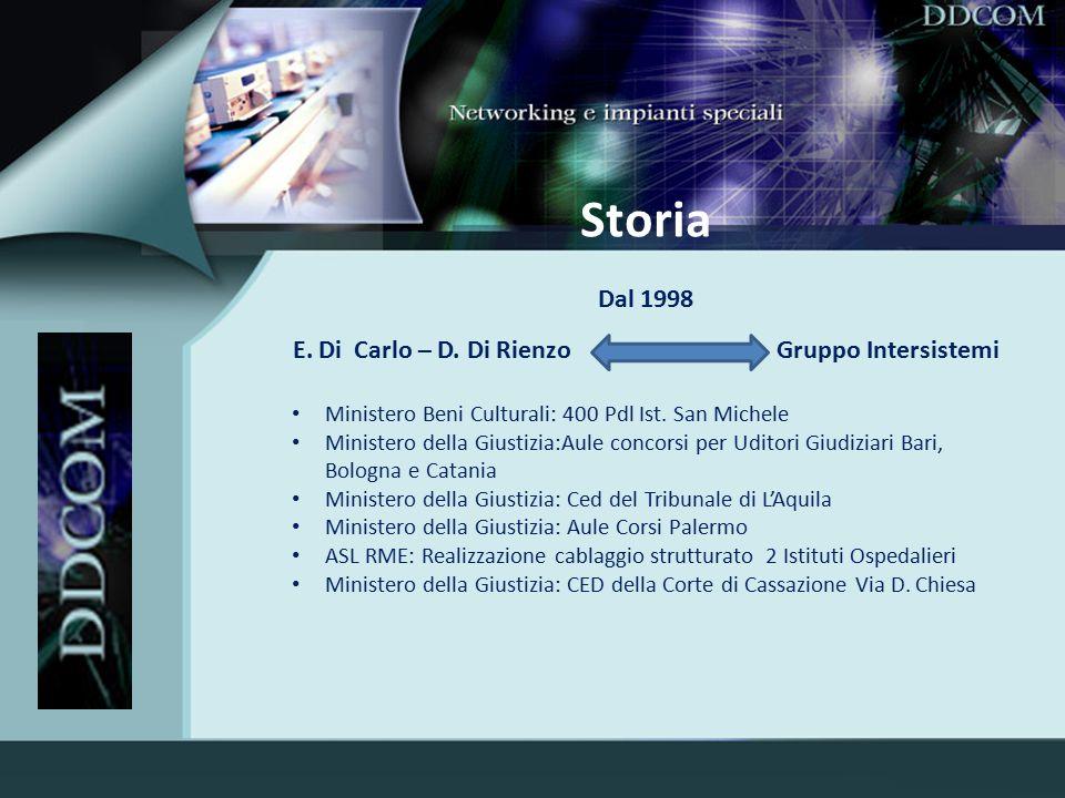 Storia E.Di Carlo – D.
