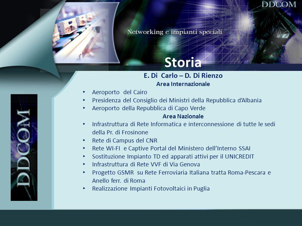 Le principali realizzazioni Aula di Milano Aula di Palermo
