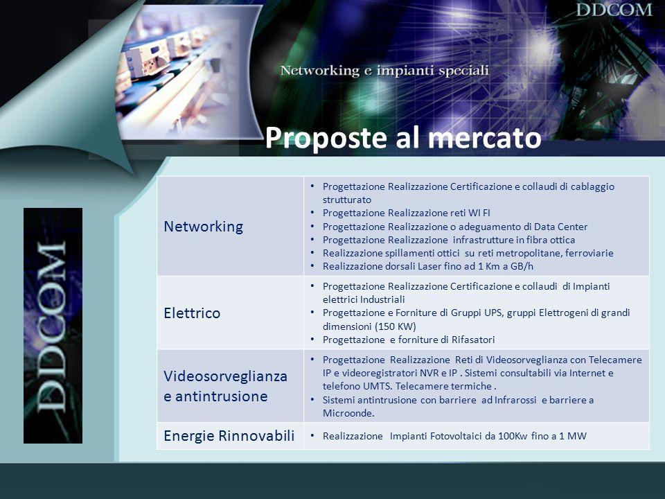 Proposte al mercato Progettazione Realizzazione Certificazione e collaudi di cablaggio strutturato Progettazione Realizzazione reti WI FI