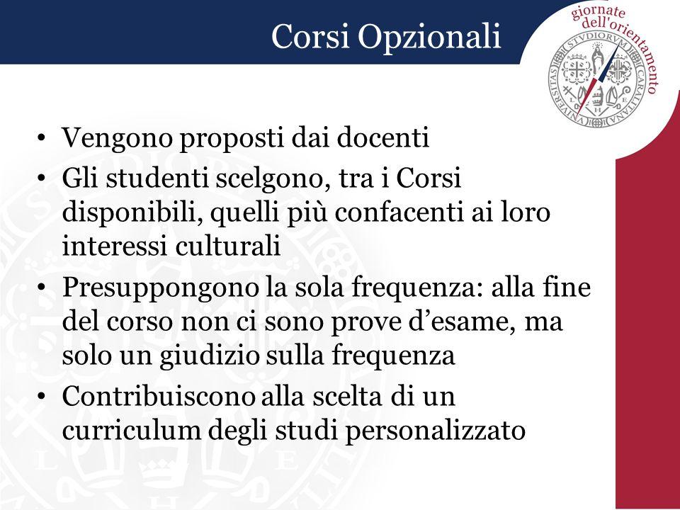 Corsi Opzionali Vengono proposti dai docenti Gli studenti scelgono, tra i Corsi disponibili, quelli più confacenti ai loro interessi culturali Presupp