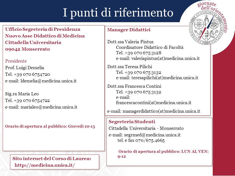 Sito internet del Corso di Laurea: http://medicina.unica.it/ Sito internet del Corso di Laurea: http://medicina.unica.it/ I punti di riferimento Uffic