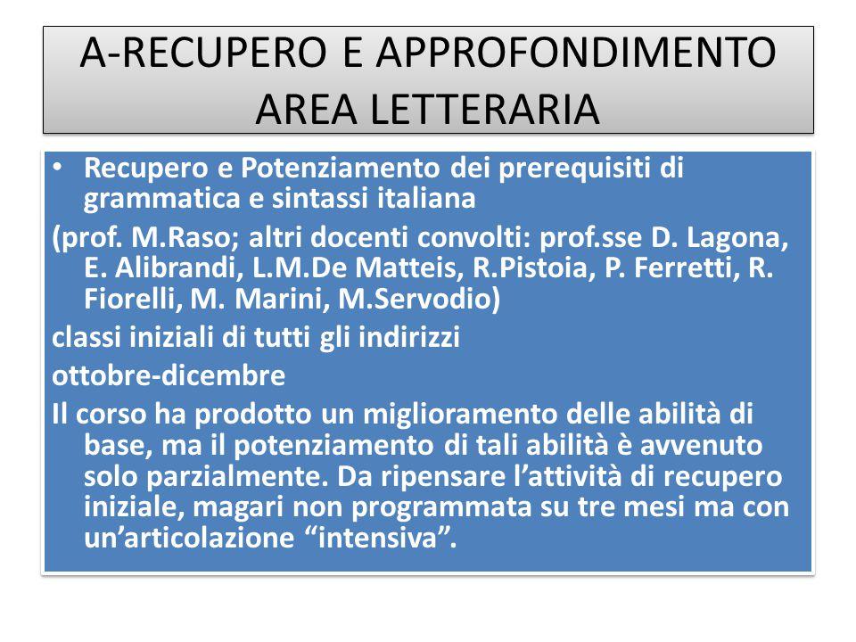 A-RECUPERO E APPROFONDIMENTO AREA LETTERARIA PER L'ALTO MARE APERTO POTENZIAMENTO (prof.ssa T.Mazza) CONSOLIDAMENTO (prof.ssa L.M.De Matteis) RECUPERO E APPROFONDIMENTO (prof.ssa C.De Angelis) PER L'ALTO MARE APERTO POTENZIAMENTO (prof.ssa T.Mazza) CONSOLIDAMENTO (prof.ssa L.M.De Matteis) RECUPERO E APPROFONDIMENTO (prof.ssa C.De Angelis) Studenti degli ultimi due anni del liceo classico e scientifico (livello medio- alto e di eccellenza) Studenti del III anno liceo classico- scientifico; raccordo con l'ultimo anno del primo biennio Tutti gli studenti che ne facciano richiesta Studenti degli ultimi due anni del liceo classico e scientifico (livello medio- alto e di eccellenza) Studenti del III anno liceo classico- scientifico; raccordo con l'ultimo anno del primo biennio Tutti gli studenti che ne facciano richiesta