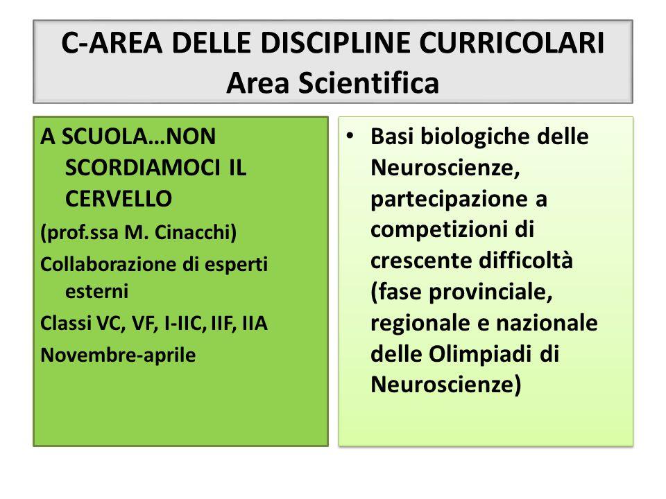C-AREA DELLE DISCIPLINE CURRICOLARI Area Scientifica A SCUOLA…NON SCORDIAMOCI IL CERVELLO (prof.ssa M. Cinacchi) Collaborazione di esperti esterni Cla