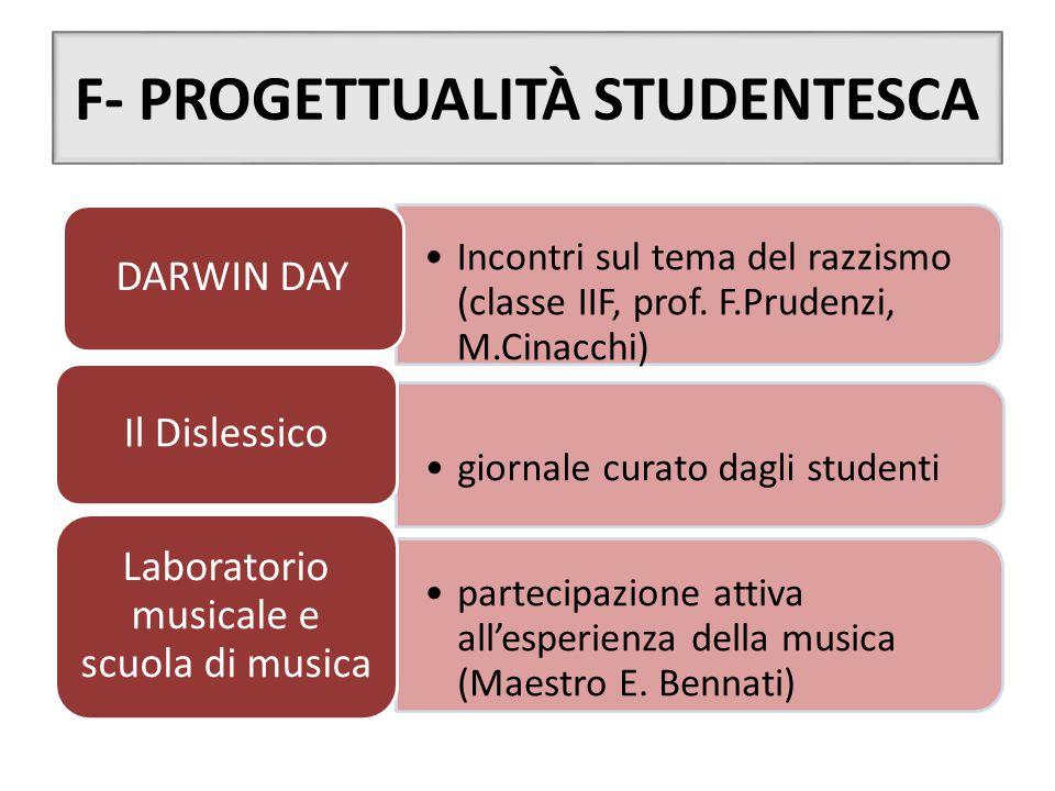 F- PROGETTUALITÀ STUDENTESCA Incontri sul tema del razzismo (classe IIF, prof. F.Prudenzi, M.Cinacchi) DARWIN DAY giornale curato dagli studenti Il Di