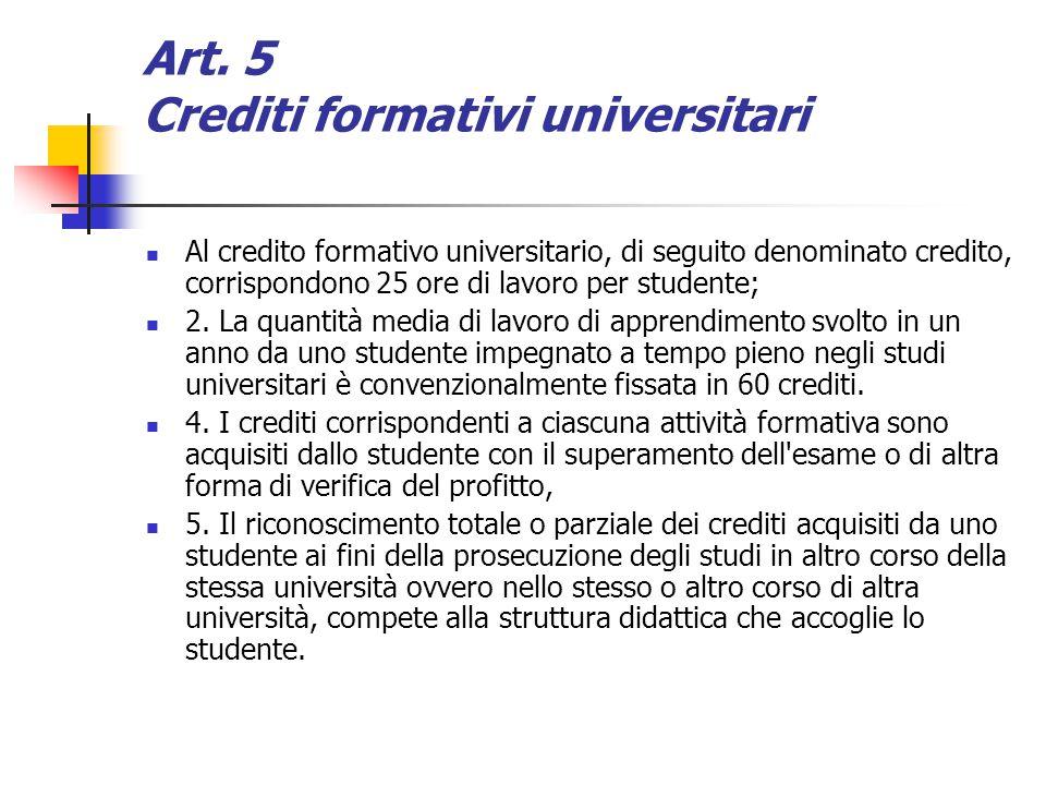 Art. 5 Crediti formativi universitari Al credito formativo universitario, di seguito denominato credito, corrispondono 25 ore di lavoro per studente;
