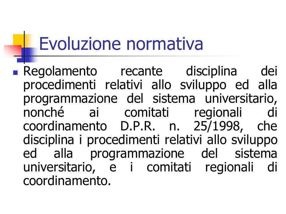Evoluzione normativa Regolamento recante disciplina dei procedimenti relativi allo sviluppo ed alla programmazione del sistema universitario, nonché ai comitati regionali di coordinamento D.P.R.